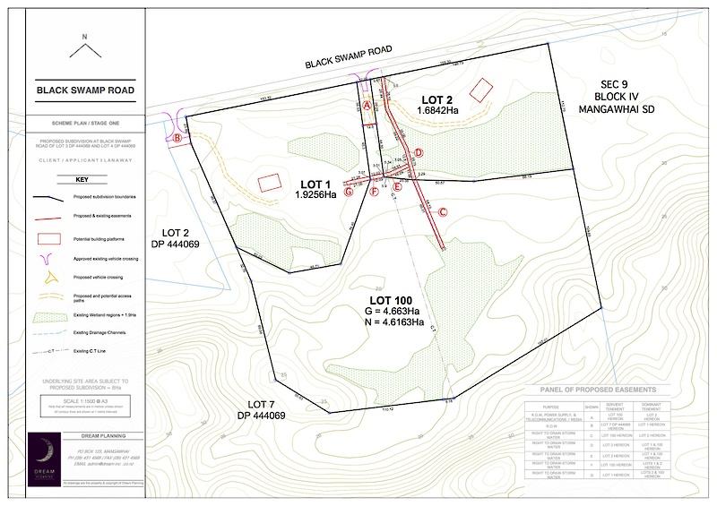 Mangawhai Landscape Planning