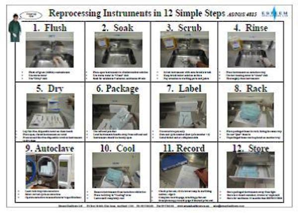 Esteem Sterilisation Wall Chart image 0