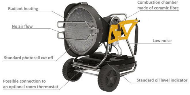 Master Diesel 29 / 43 kW Infrared Heater XL91 image 1