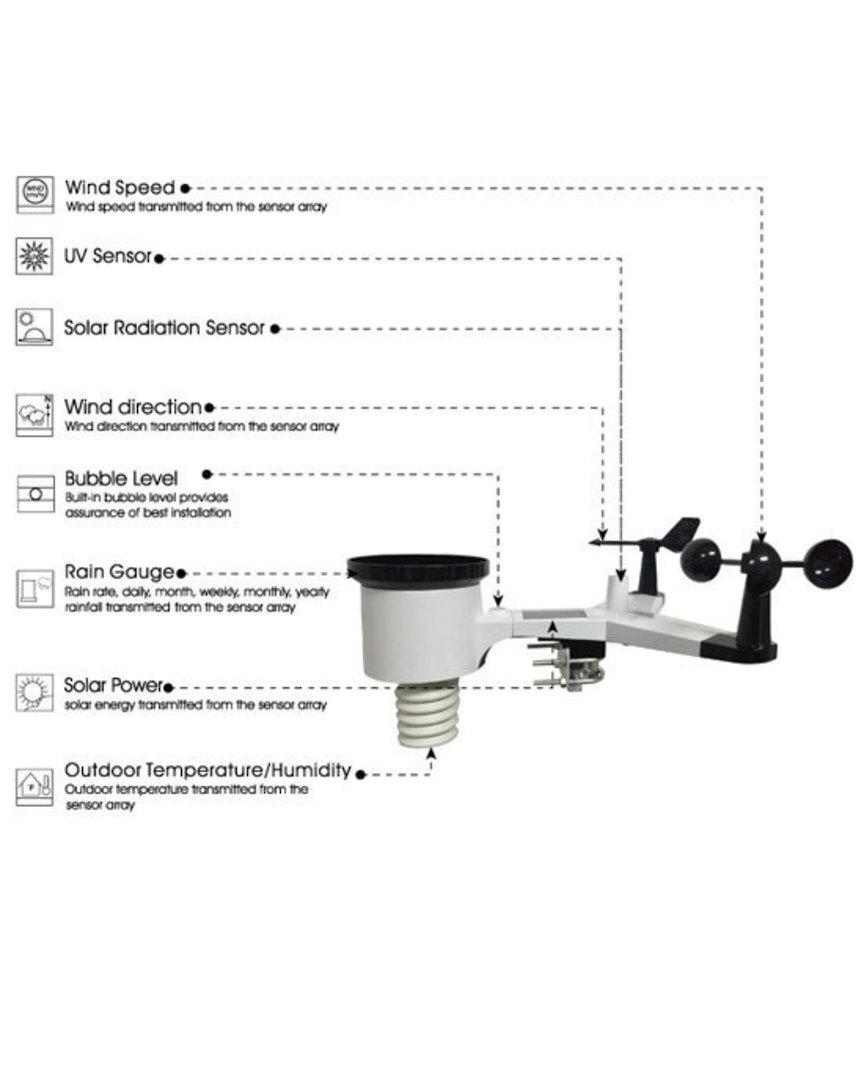 TX29-COMBI TESA WS2980C-PRO Outdoor Multi Sensor image 1