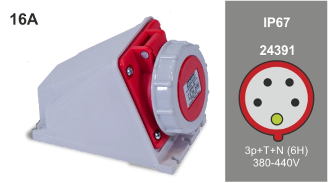 Famatel IEC Sockets/Outlets image 6