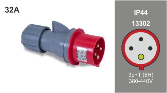Famatel IEC Plugs image 2
