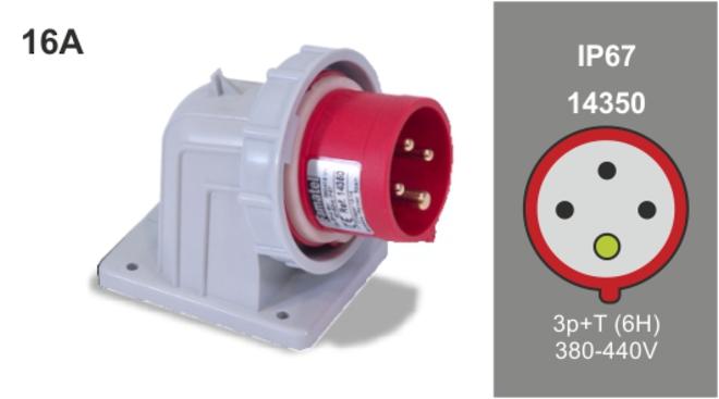 Famatel IEC Inlets image 3