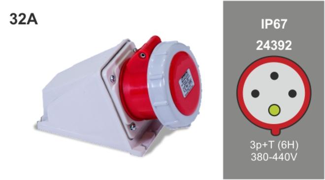 Famatel IEC Sockets/Outlets image 7