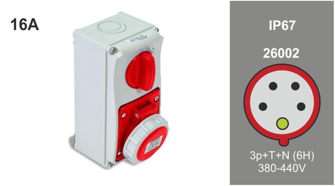 Famatel IEC Sockets/Outlets image 15