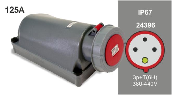 Famatel IEC Sockets/Outlets image 11