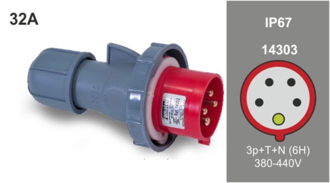 Famatel IEC Plugs image 10
