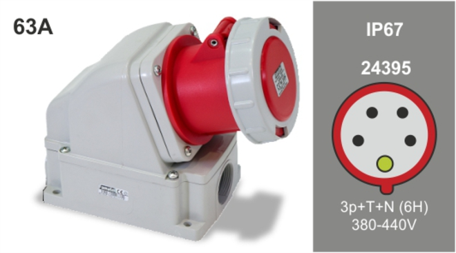 Famatel IEC Sockets/Outlets image 10