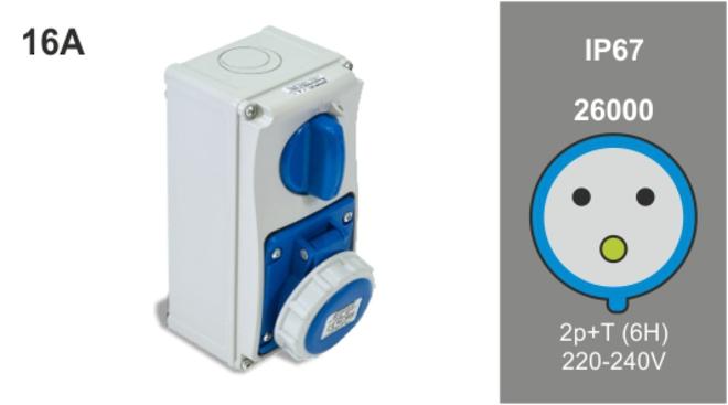 Famatel IEC Sockets/Outlets image 13