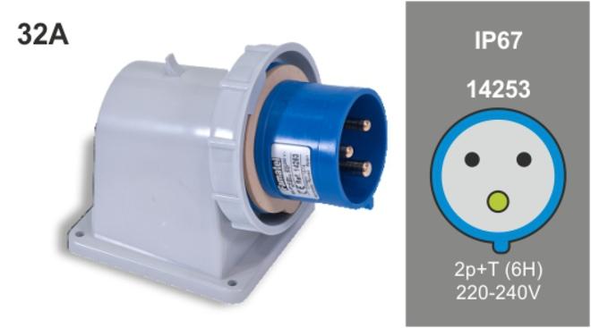 Famatel IEC Inlets image 2