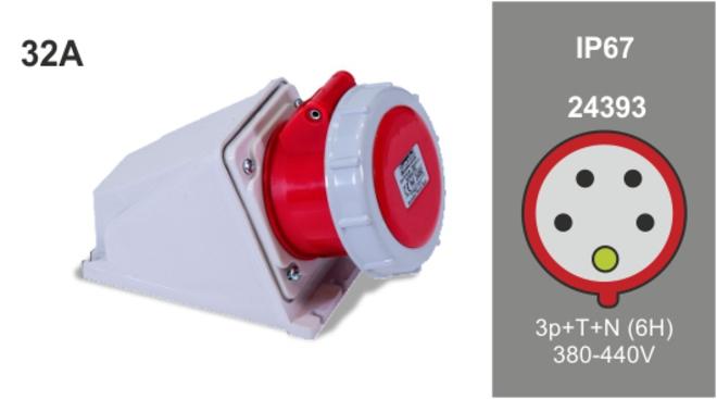 Famatel IEC Sockets/Outlets image 8