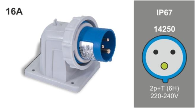 Famatel IEC Inlets image 1