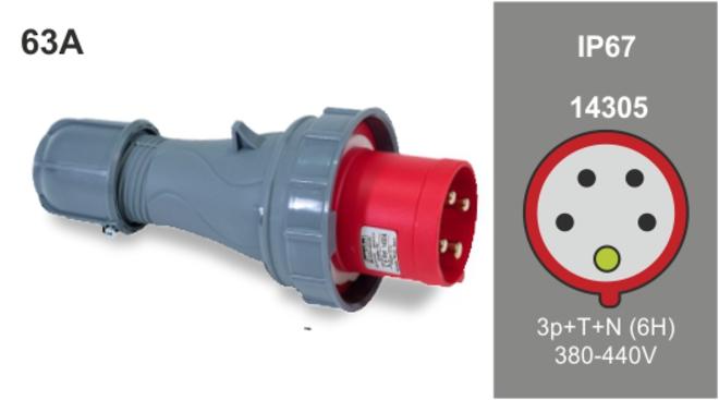 Famatel IEC Plugs image 12