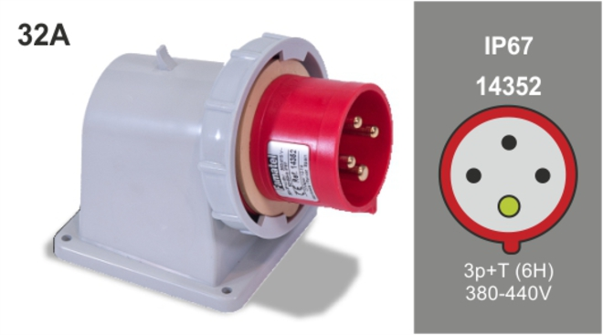 Famatel IEC Inlets image 5