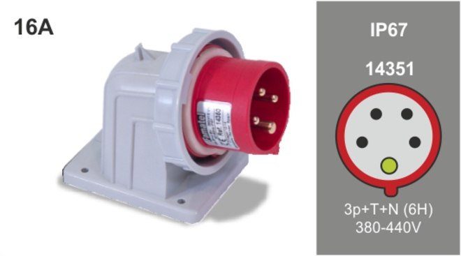 Famatel IEC Inlets image 4