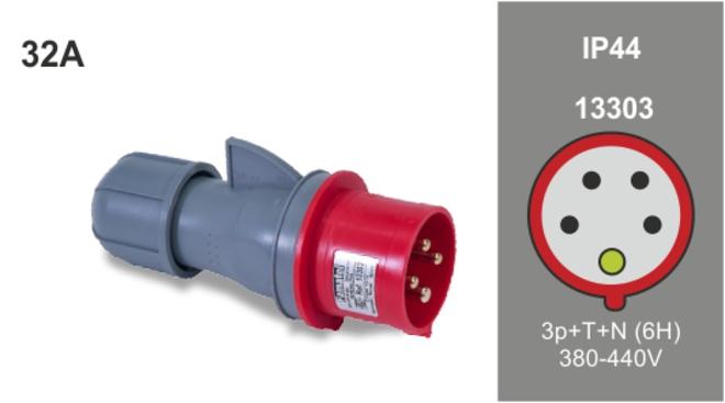 Famatel IEC Plugs image 3