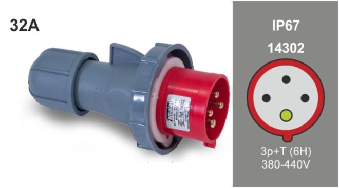 Famatel IEC Plugs image 9