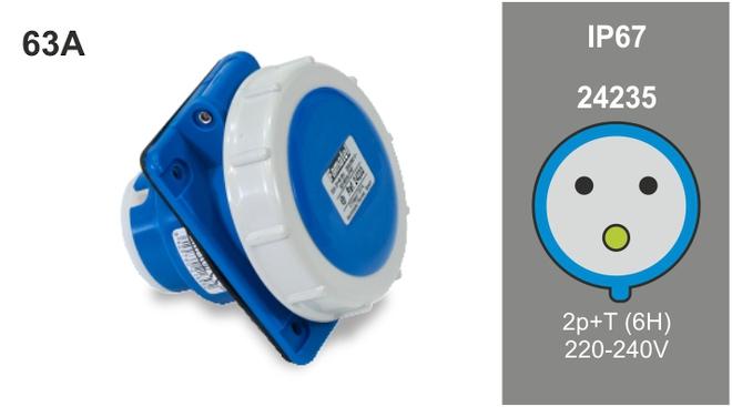 Famatel IEC Sockets/Outlets image 2