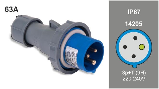 Famatel IEC Plugs image 6