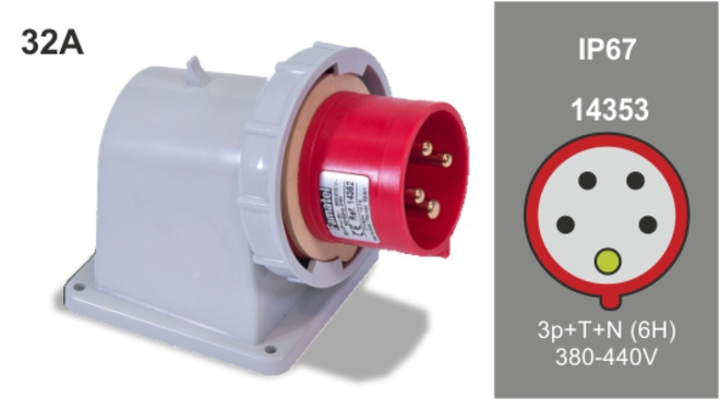 Famatel IEC Inlets image 6