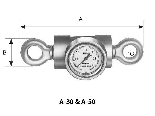 Tension Meters image 1