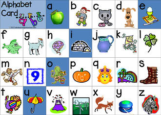 Alphabet | Lowercase | Letter-Sound | Card 2