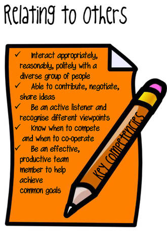 Key Competencies | Relating to Others | ICT | Chart