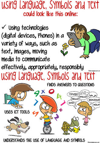 Key Competencies | Using Language, Symbols and Text | ICT | Chart