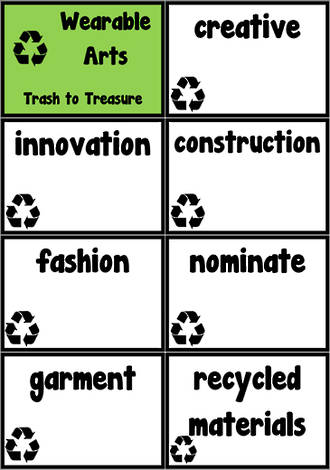 Wearable Arts | Vocabulary | Tile Cards