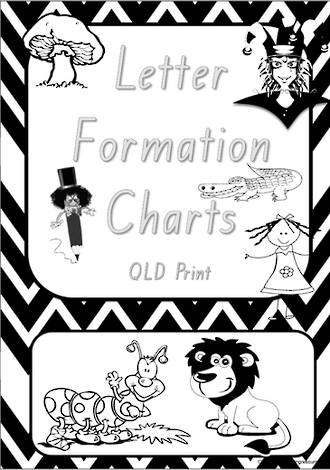 Foundation Handwriting | Letter Formation | Black and White | Charts | QLD Print