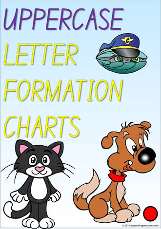 Foundation Handwriting |  Letter Formation | UPPERCASE |  Charts | NSW - NZ  Print