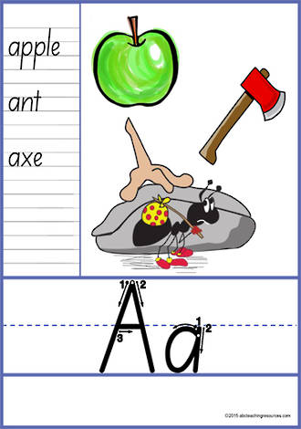 Year 1 Handwriting | Letter Formation | Letter - Word | SA Print