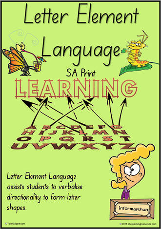 Year 1 Handwriting | Terminology | Letter Element | Charts | SA Print