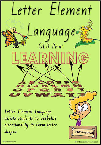 Year 1 Handwriting | Terminology | Letter Element | Charts | QLD Print