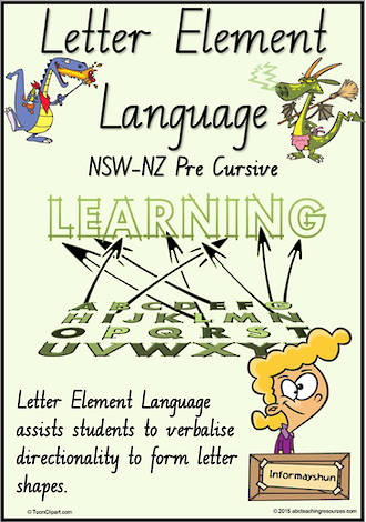 Year 2 Handwriting | Terminology | Letter Element Language | NSW-NZ PreCursive