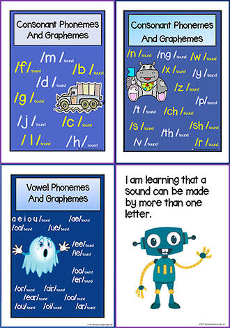 Consonant & Vowel  Phoneme and Grapheme | Letter - Sound Relationships | BUNDLE