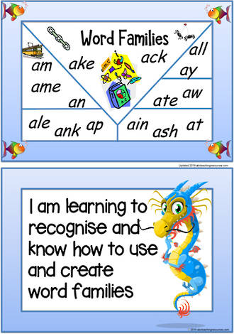 Phonics | Word Families | Beginning with A