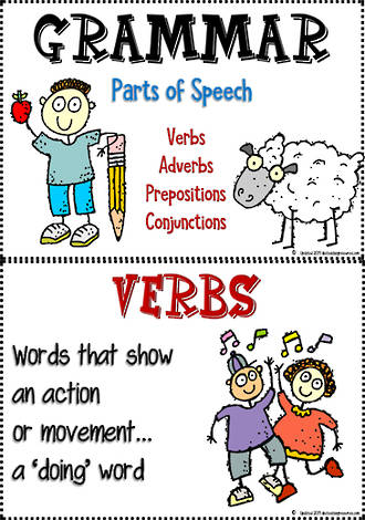 Parts of Speech   Verbs, Adverbs, Prepositions, Conjunctions & Interjections