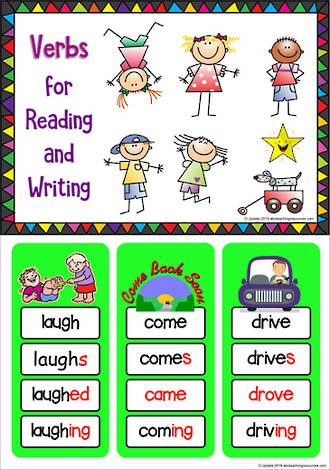 Parts of Speech: Verbs For Reading & Writing