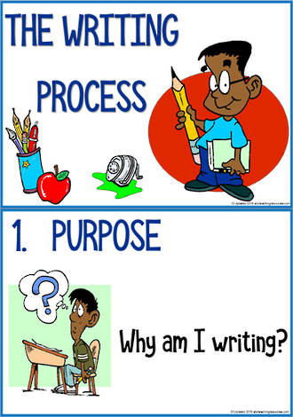 The Writing Process | Creating Texts