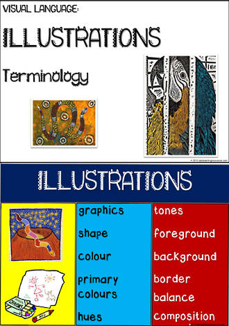 Visual Language | Illustration Terminology