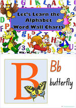 Let's Learn the Alphabet | NSW-NZ Print | Charts