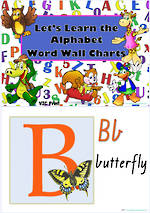 Let's Learn the Alphabet    VIC  Print   Charts