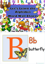 Let's Learn the Alphabet   Zaner Bloser Style   Charts