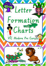 Foundation Handwriting | Letter Formation |  Charts | VIC PreCursive