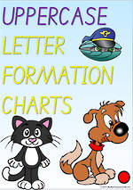 Foundation Handwriting | Letter Formation | UPPERCASE  |  Charts | SA Print