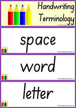 Foundation Handwriting | Terminology |Vocabulary | Flashcards | SA Print
