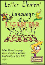 Year 1 Handwriting | Terminology | Letter Element | Charts | VIC Print