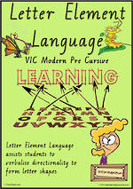Year 1 Handwriting | Terminology | Letter Element | Charts | VIC PreCursive