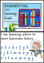 Year 1 Handwriting | Visible Learning | Learning Goals | VIC PreCursive